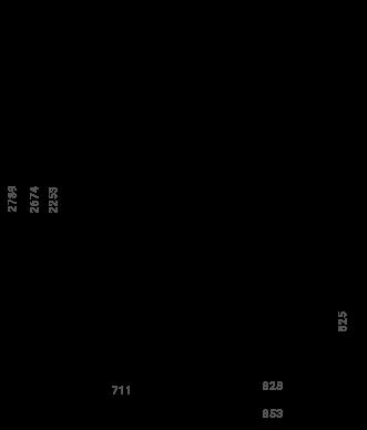 SPECIFICATII TEHNICE P-27/42V ST