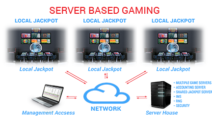 Octopus Server Based Gaming